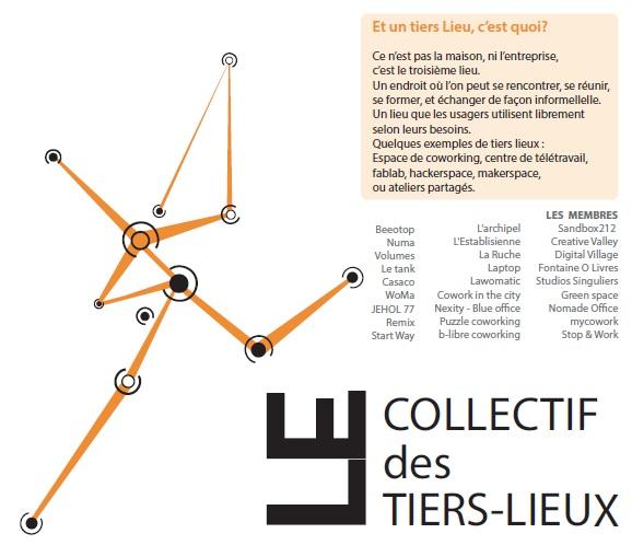 #mycowork est membre du collectif des tiers-lieux ! #coworking #paris #montorgueil
